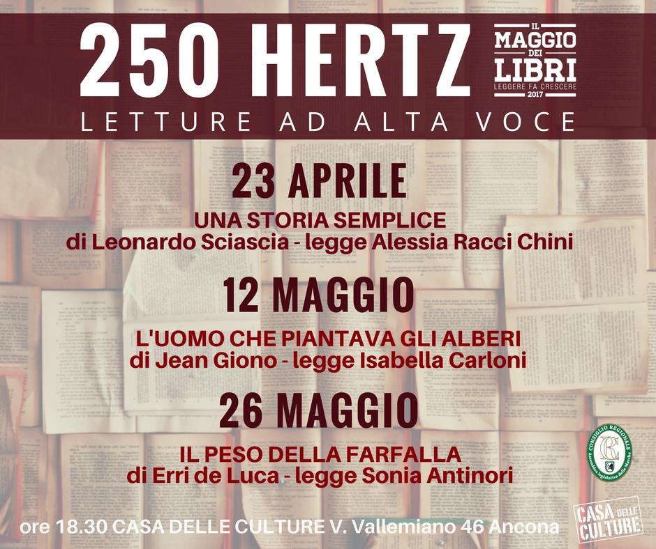 250 hertz